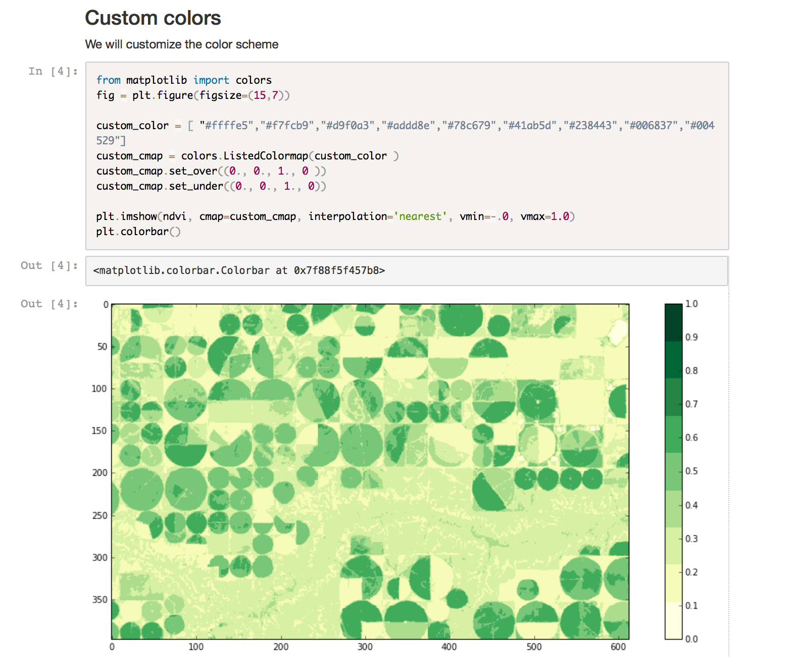 We have just launched beta Jupyter notebooks on our VANE platform!